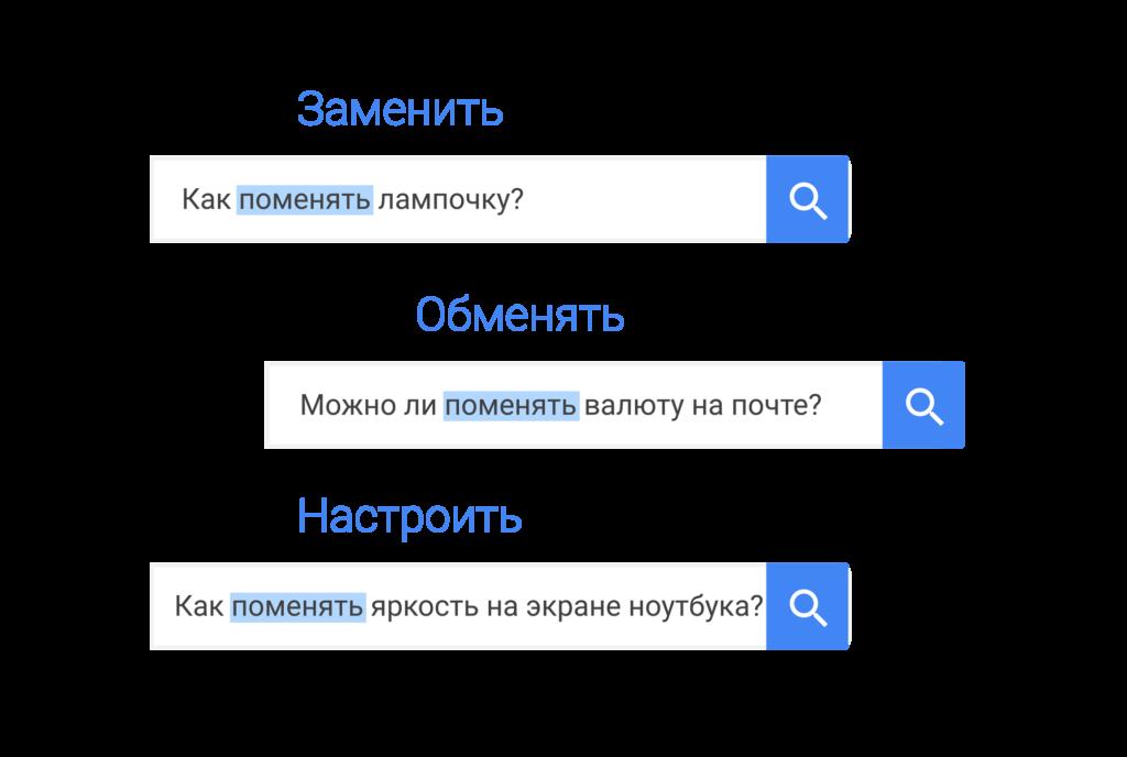 Анализ слов и выражений